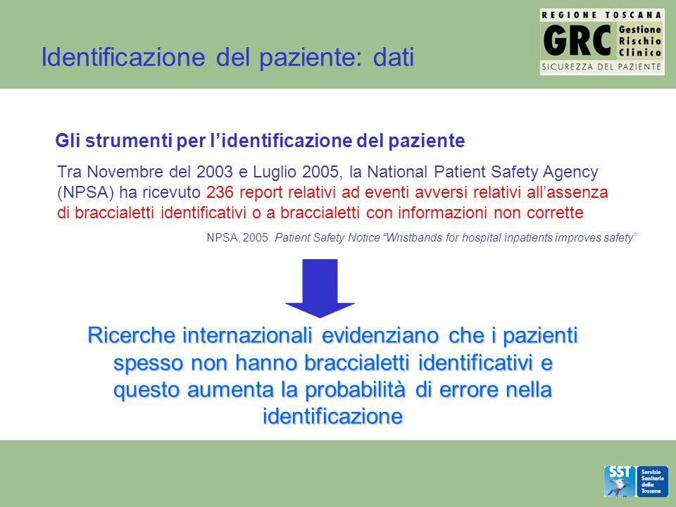 Identificazione del paziente: dati