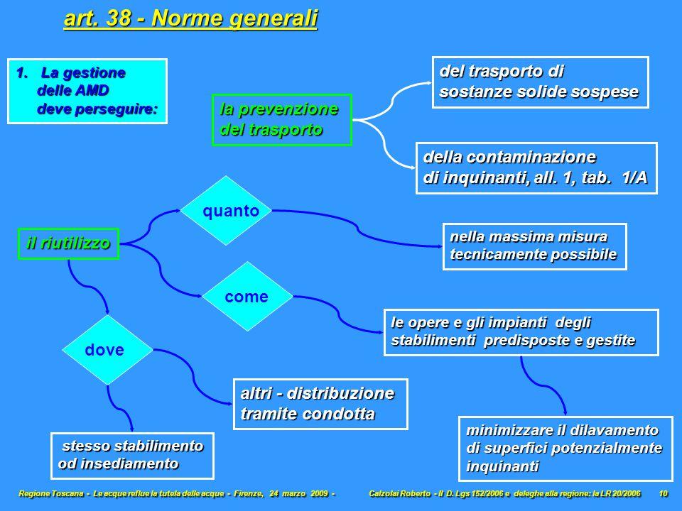 art. 38 - Norme generali del trasporto di sostanze solide sospese