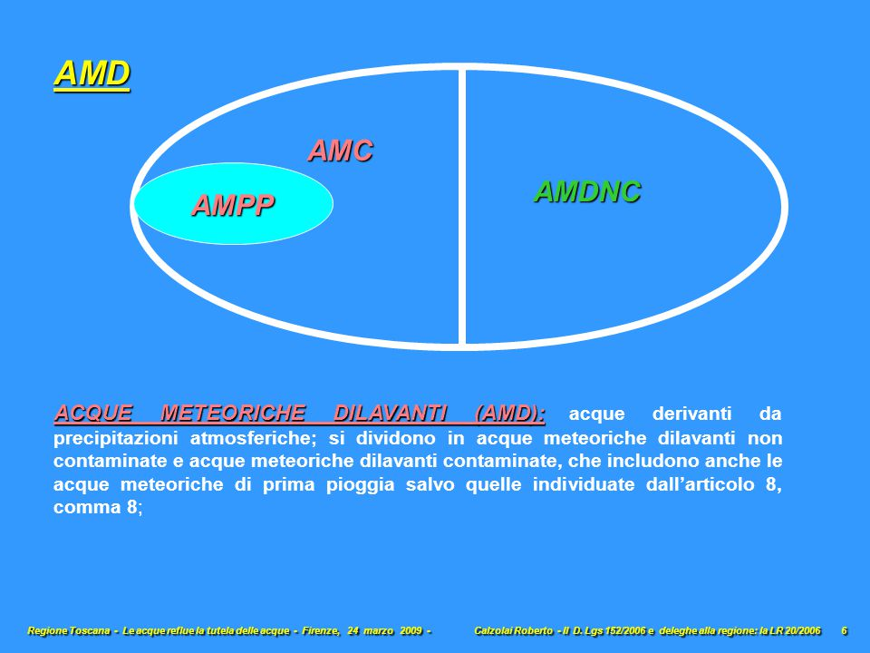 AMD AMC. AMPP. AMDNC.