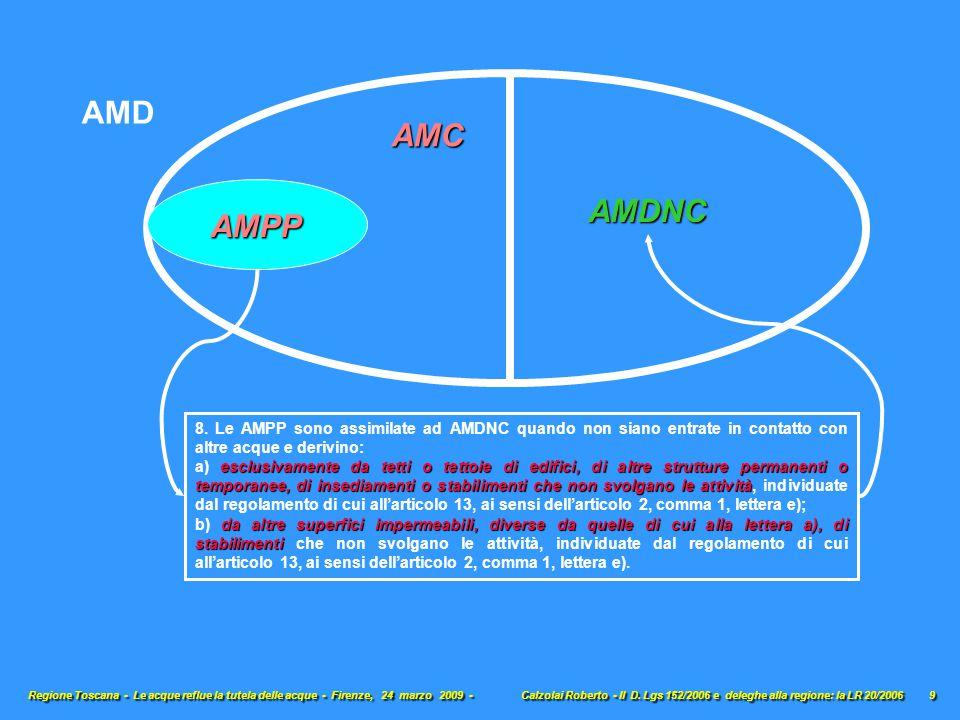 AMD AMC. AMPP. AMDNC. 8. Le AMPP sono assimilate ad AMDNC quando non siano entrate in contatto con altre acque e derivino: