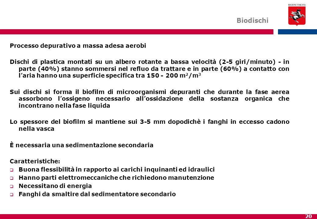 Biodischi Processo depurativo a massa adesa aerobi