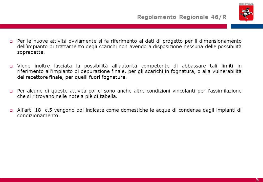 Regolamento Regionale 46/R