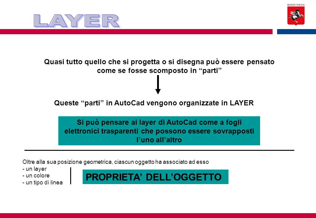 LAYER PROPRIETA' DELL'OGGETTO