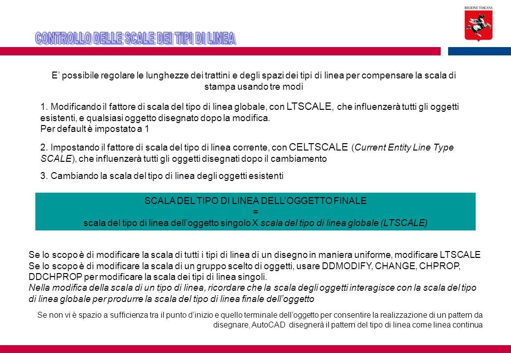 CONTROLLO DELLE SCALE DEI TIPI DI LINEA