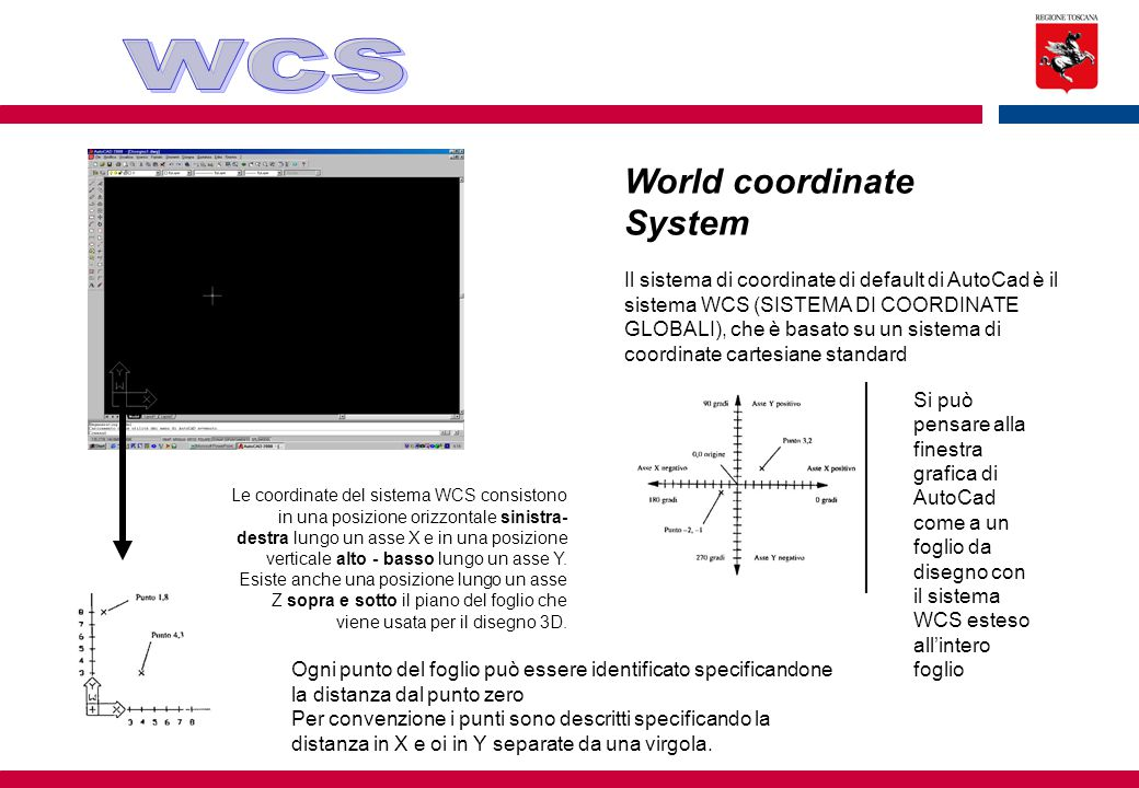 wcs World coordinate System