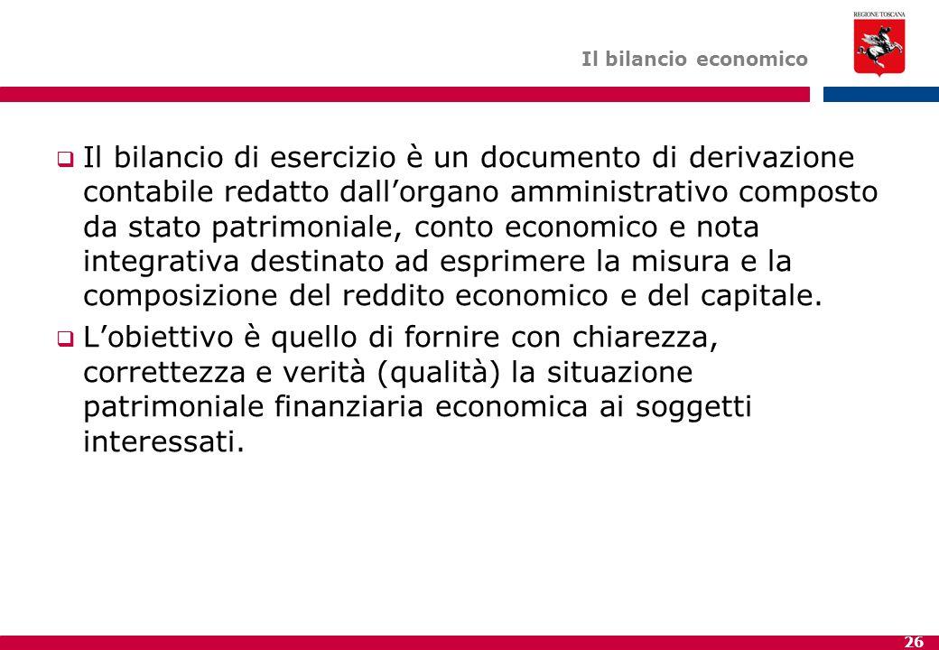 Il bilancio economico