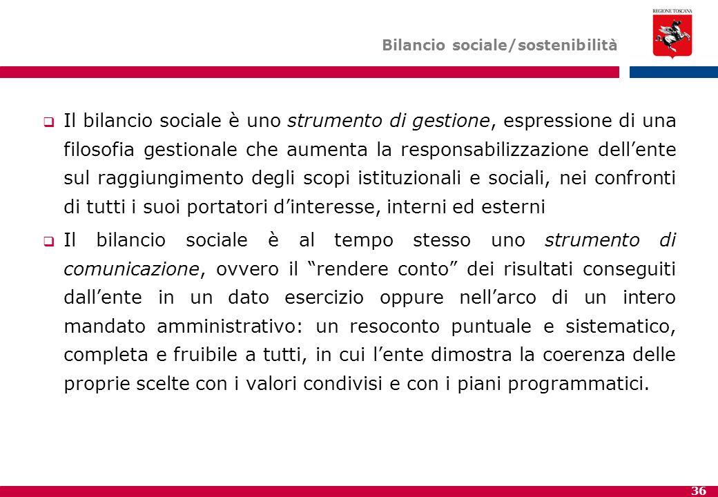 Bilancio sociale/sostenibilità