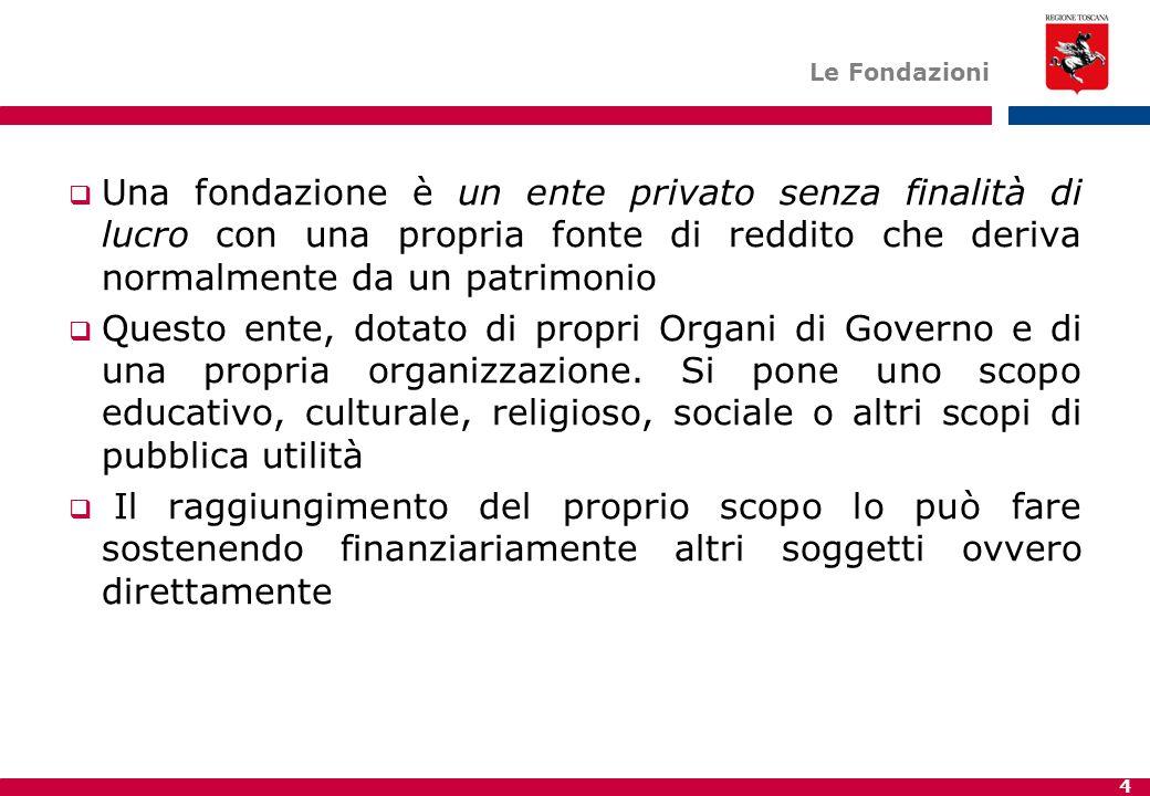 Le Fondazioni Una fondazione è un ente privato senza finalità di lucro con una propria fonte di reddito che deriva normalmente da un patrimonio.
