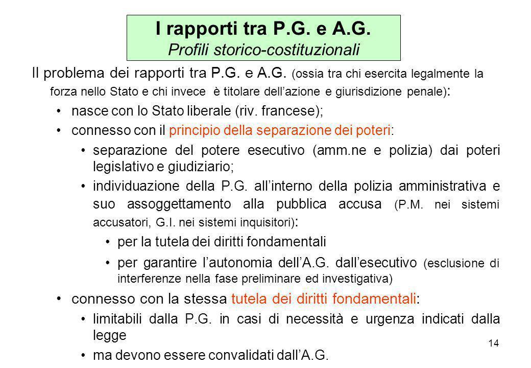 I rapporti tra P.G. e A.G. Profili storico-costituzionali