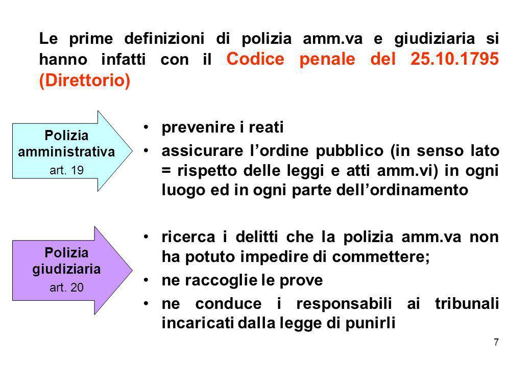 Polizia amministrativa