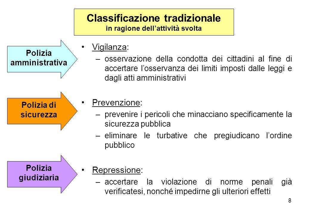 Classificazione tradizionale in ragione dell'attività svolta
