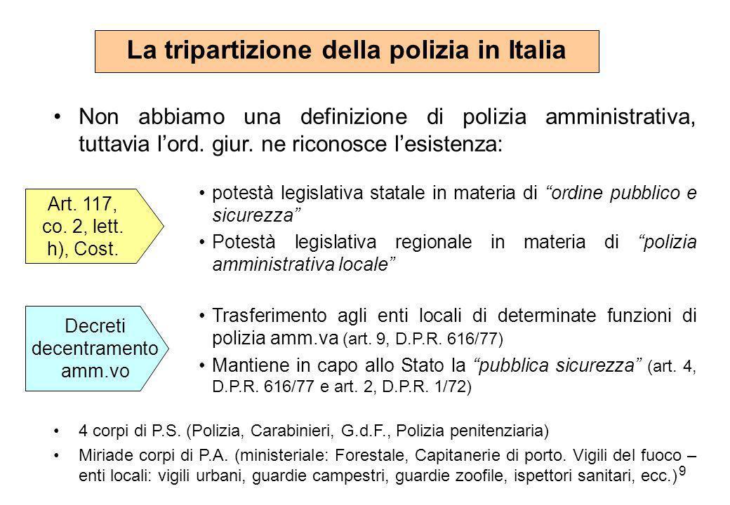 La tripartizione della polizia in Italia