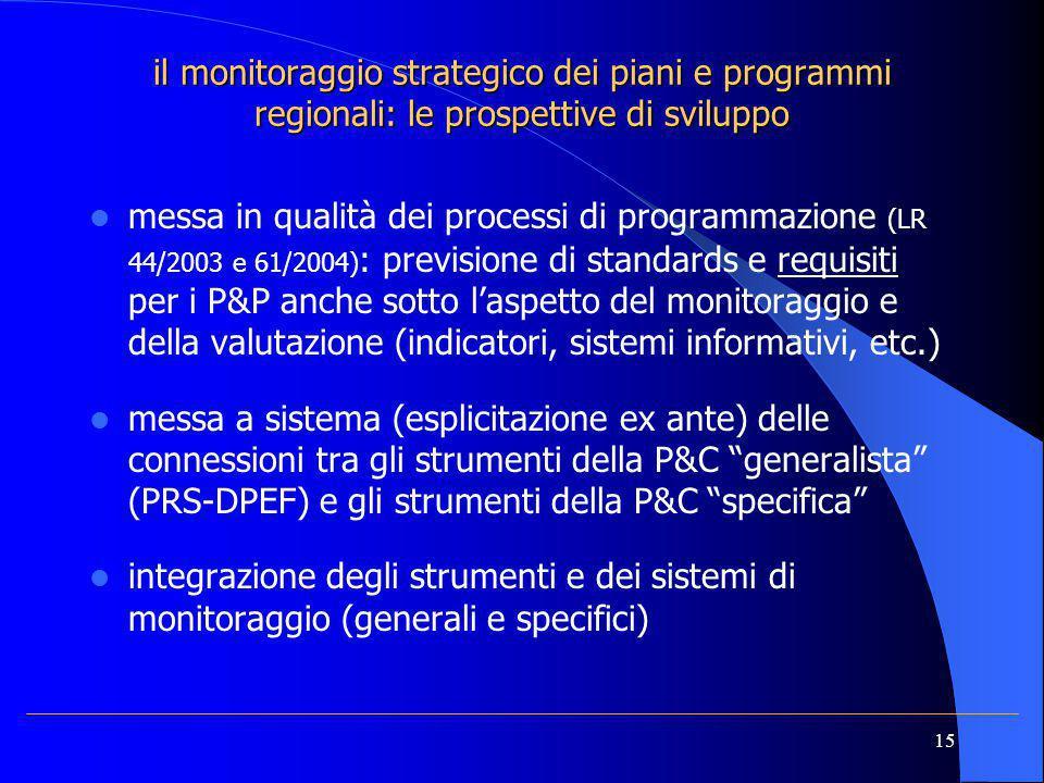 il monitoraggio strategico dei piani e programmi regionali: le prospettive di sviluppo