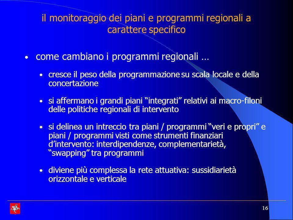 il monitoraggio dei piani e programmi regionali a carattere specifico