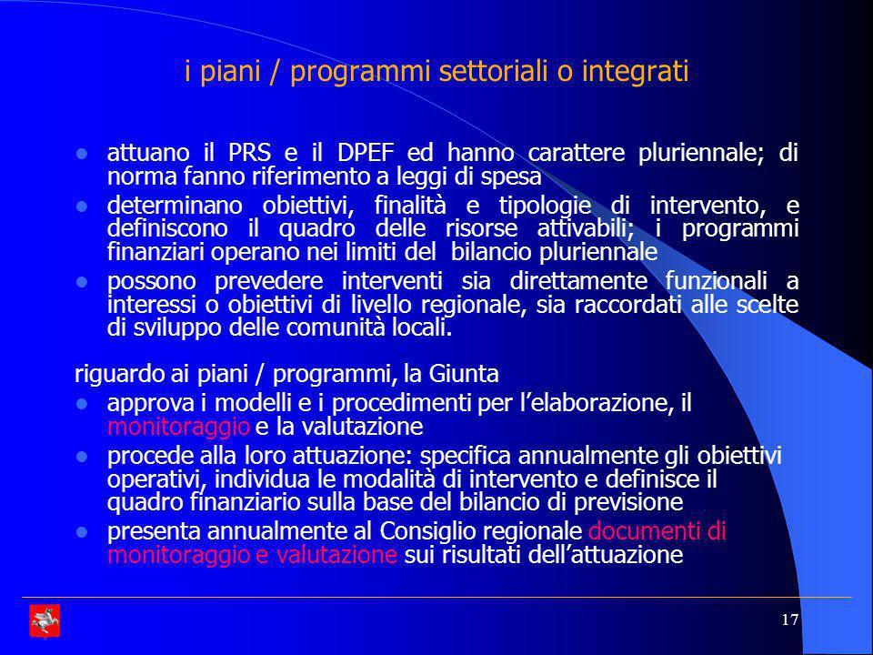 i piani / programmi settoriali o integrati