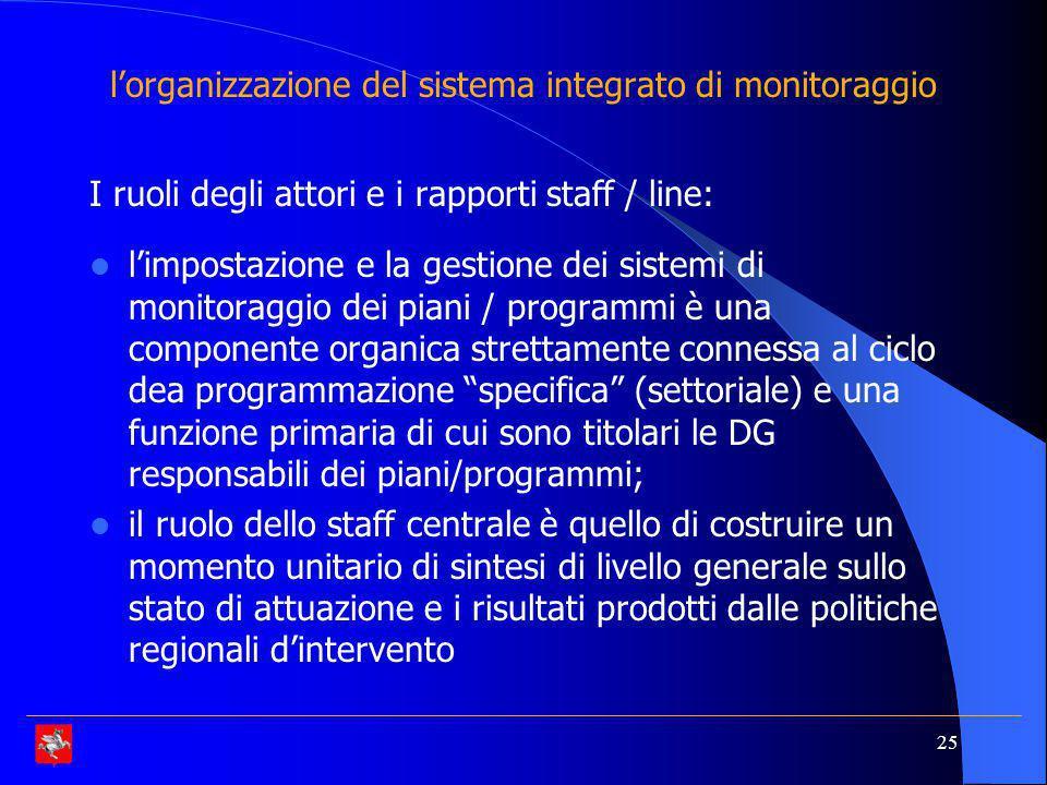 l'organizzazione del sistema integrato di monitoraggio