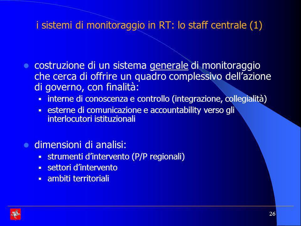 i sistemi di monitoraggio in RT: lo staff centrale (1)