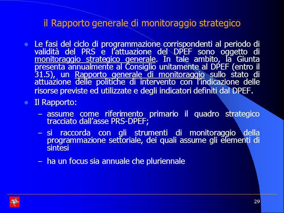 il Rapporto generale di monitoraggio strategico