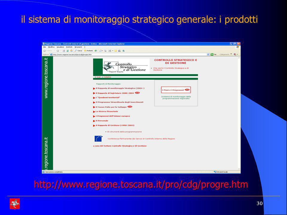 il sistema di monitoraggio strategico generale: i prodotti