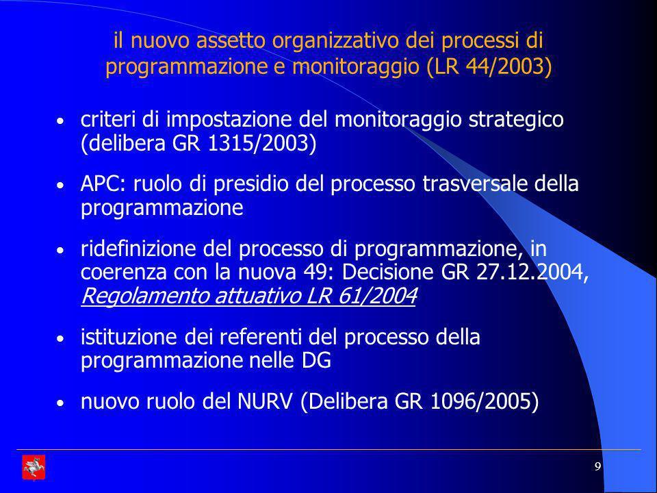 il nuovo assetto organizzativo dei processi di programmazione e monitoraggio (LR 44/2003)