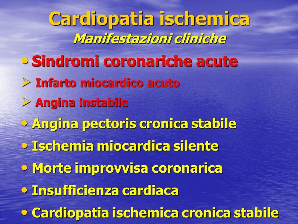 Cardiopatia ischemica Manifestazioni cliniche