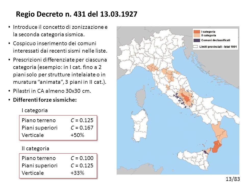 Regio Decreto n. 431 del 13.03.1927 Introduce il concetto di zonizzazione e la seconda categoria sismica.