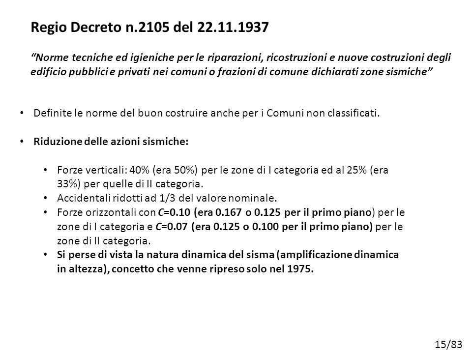 Regio Decreto n.2105 del 22.11.1937