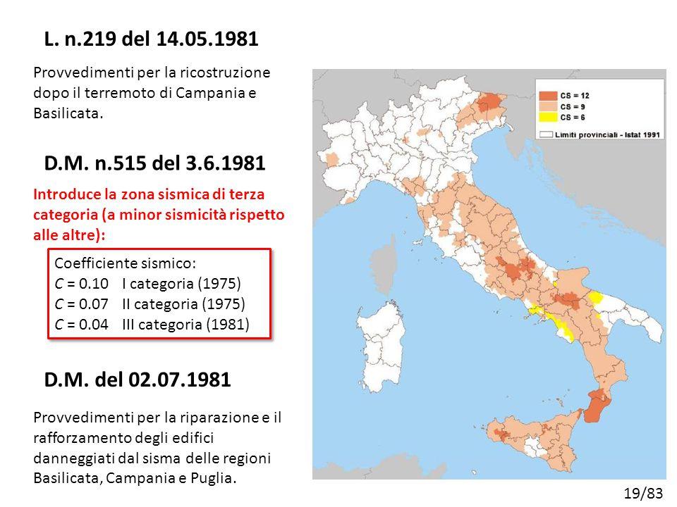 L. n.219 del 14.05.1981 Provvedimenti per la ricostruzione dopo il terremoto di Campania e Basilicata.