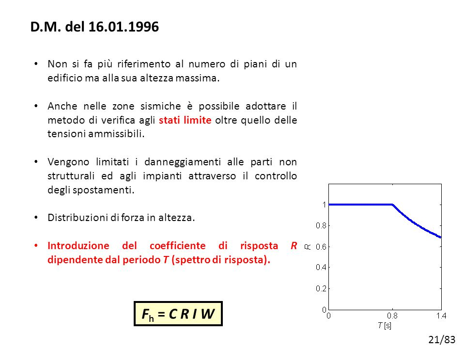 D.M. del 16.01.1996 Non si fa più riferimento al numero di piani di un edificio ma alla sua altezza massima.