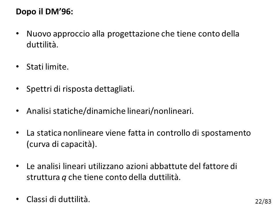 Dopo il DM'96: Nuovo approccio alla progettazione che tiene conto della duttilità. Stati limite. Spettri di risposta dettagliati.