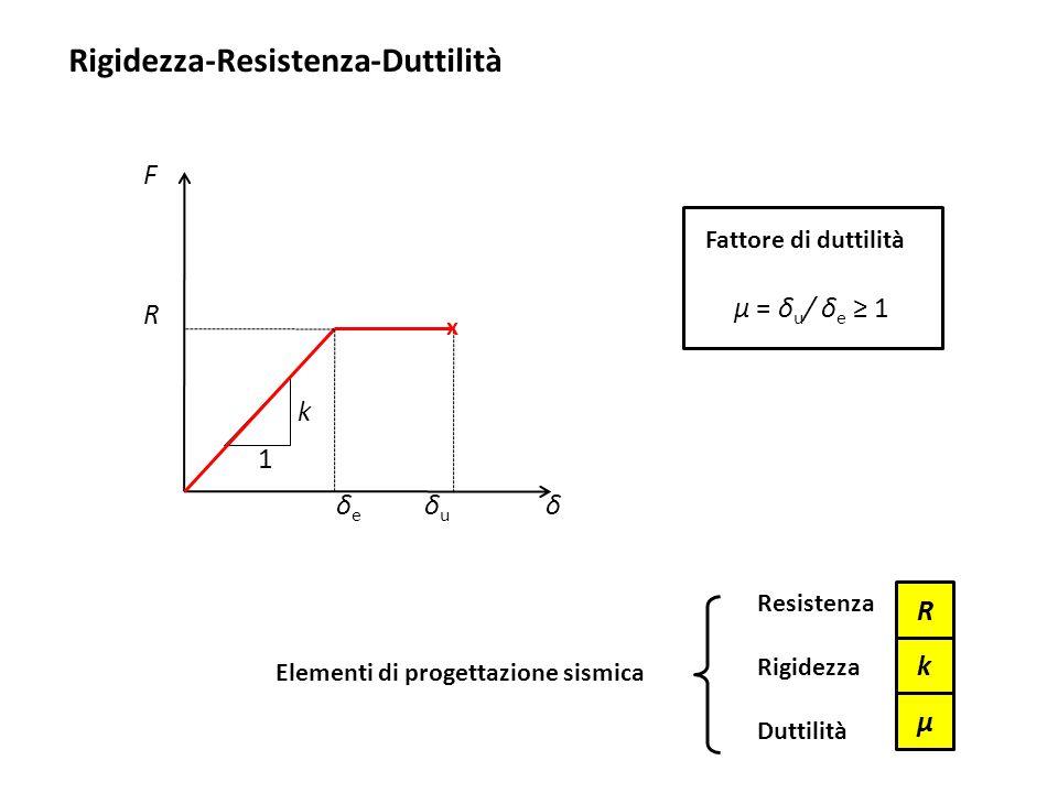 Rigidezza-Resistenza-Duttilità