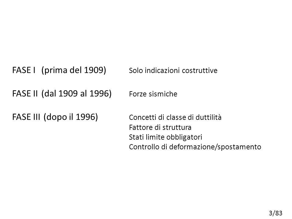 FASE I (prima del 1909) Solo indicazioni costruttive