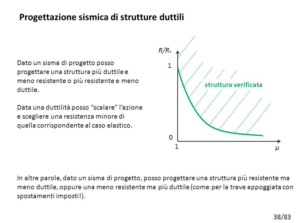 Progettazione sismica di strutture duttili