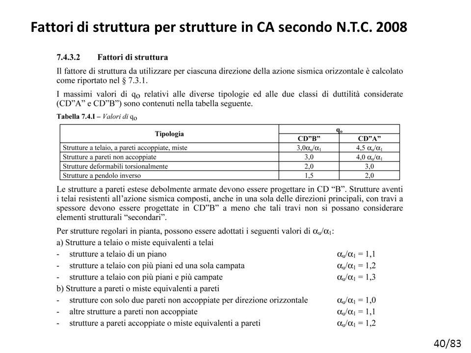 Fattori di struttura per strutture in CA secondo N.T.C. 2008