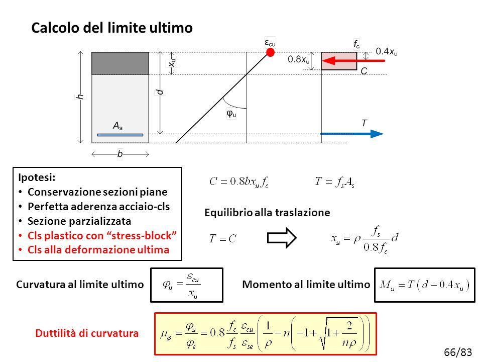 Calcolo del limite ultimo