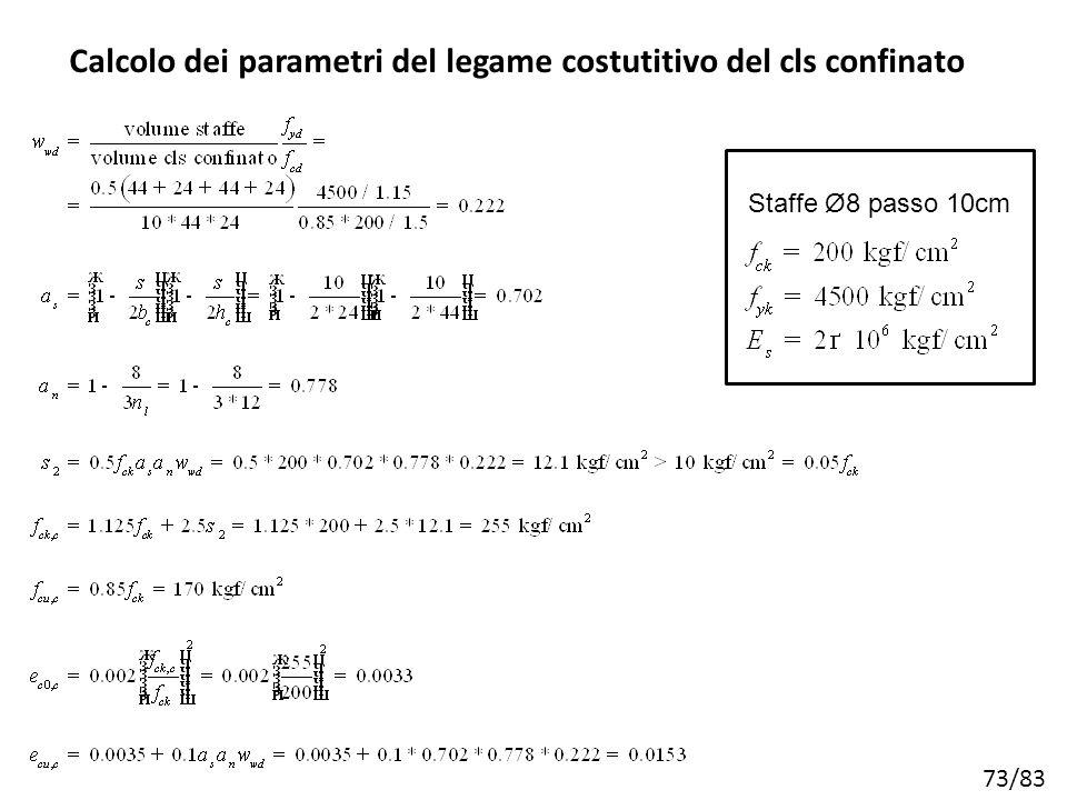Calcolo dei parametri del legame costutitivo del cls confinato