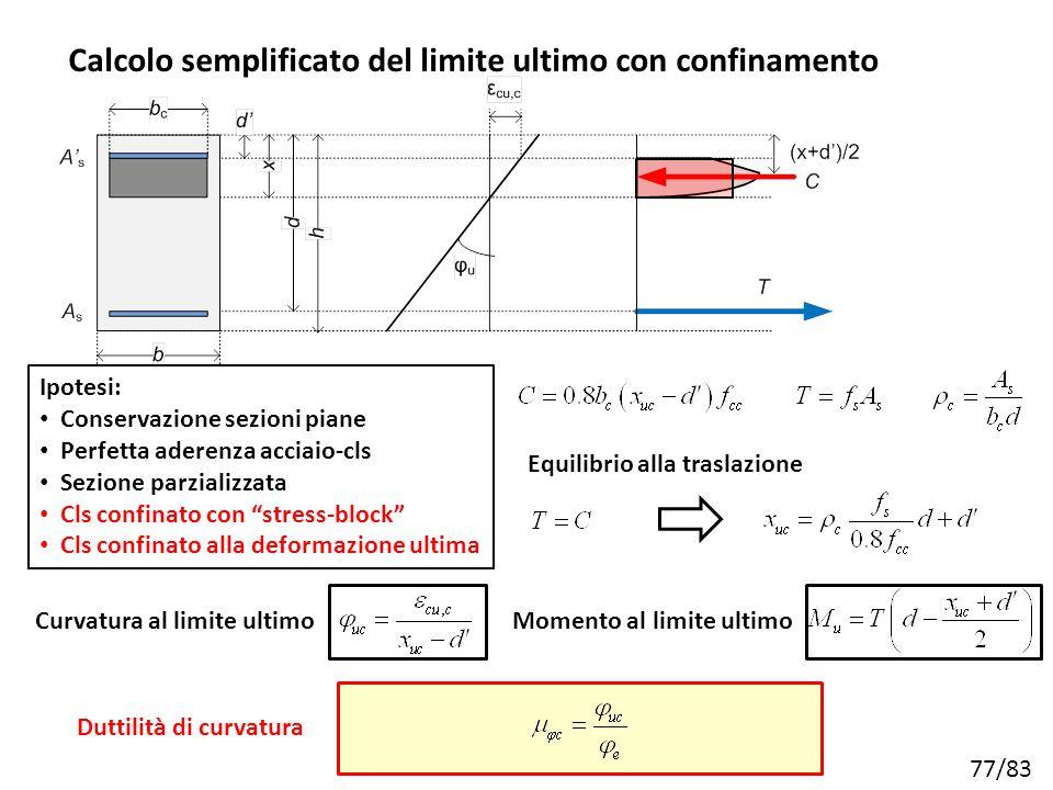 Calcolo semplificato del limite ultimo con confinamento
