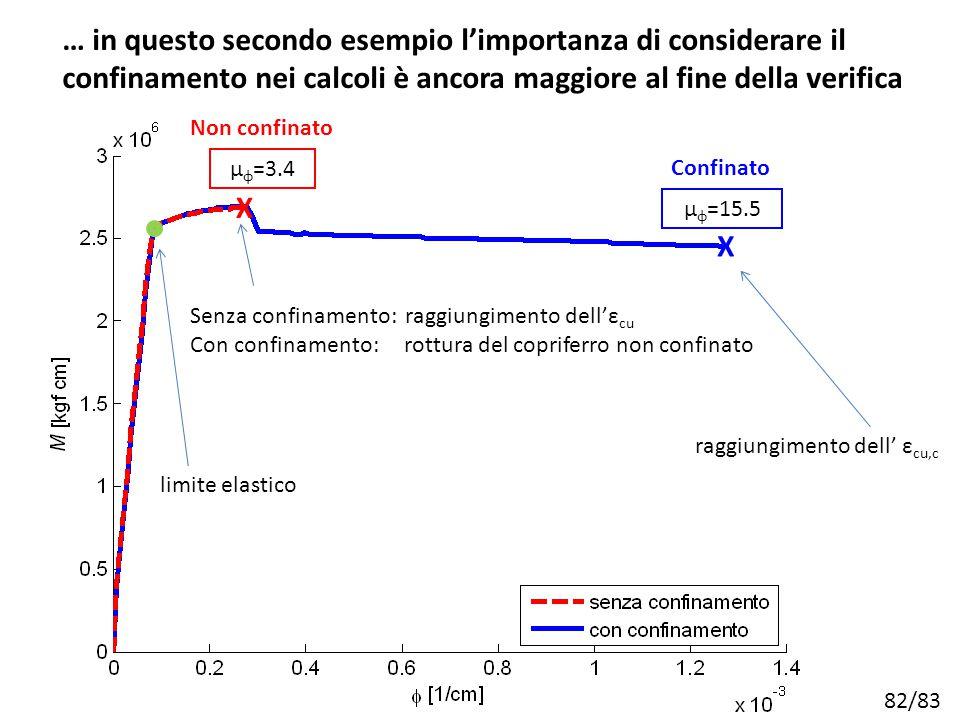 … in questo secondo esempio l'importanza di considerare il confinamento nei calcoli è ancora maggiore al fine della verifica