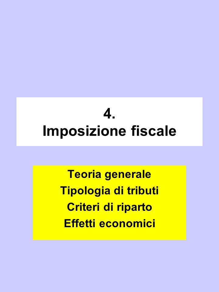 4. Imposizione fiscale Teoria generale Tipologia di tributi