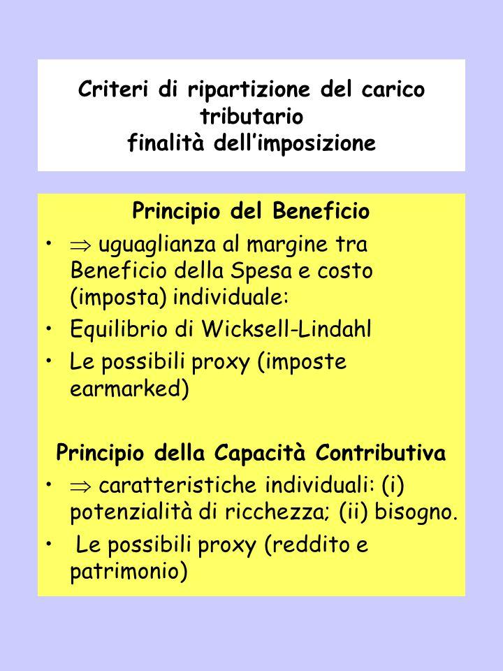 Principio del Beneficio Principio della Capacità Contributiva