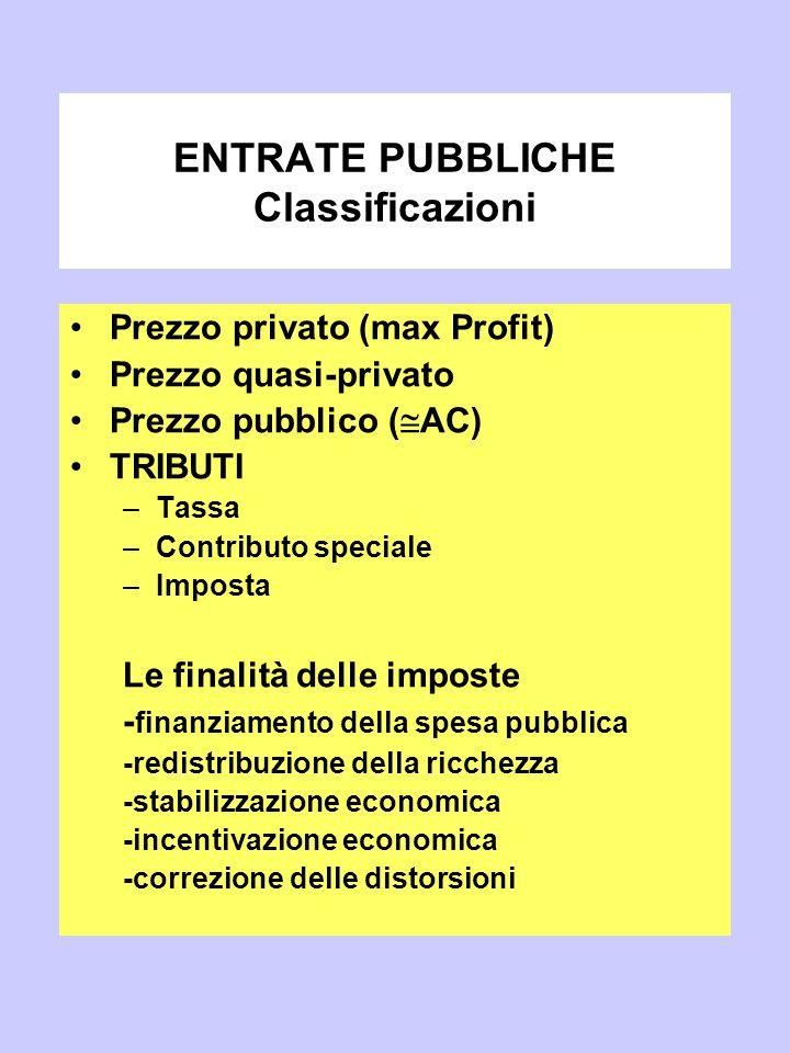 ENTRATE PUBBLICHE Classificazioni