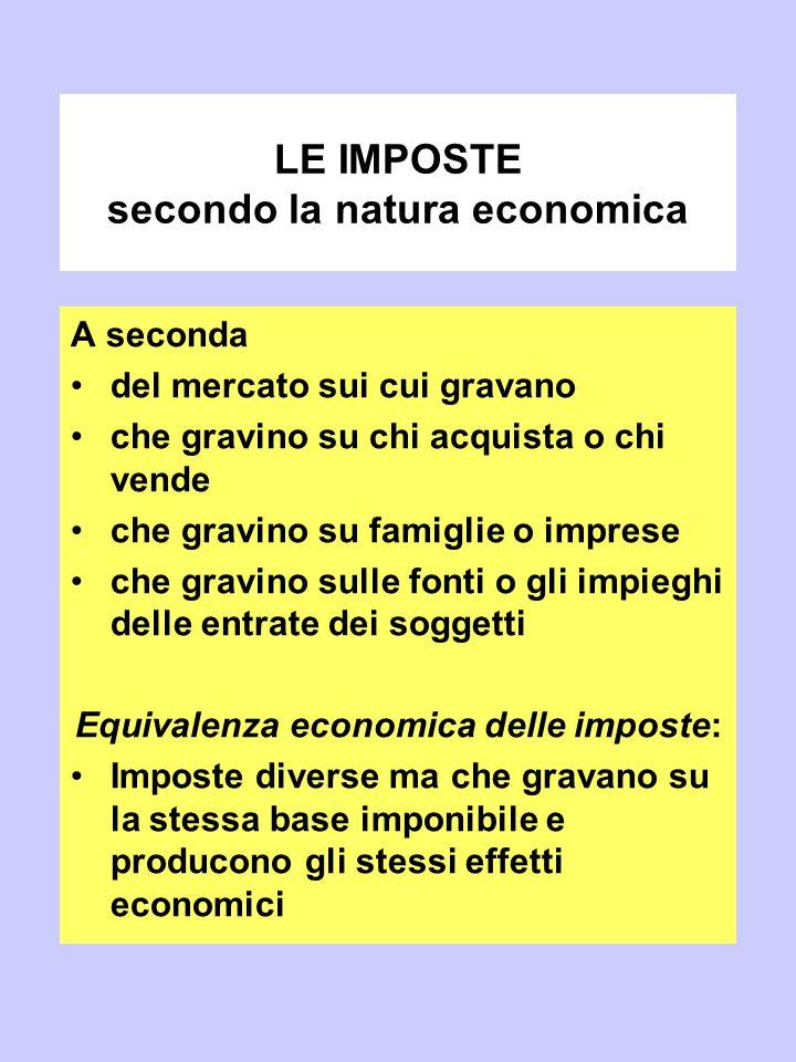 LE IMPOSTE secondo la natura economica