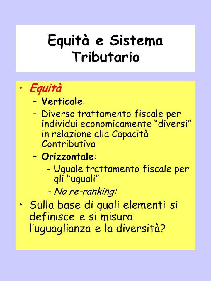 Equità e Sistema Tributario