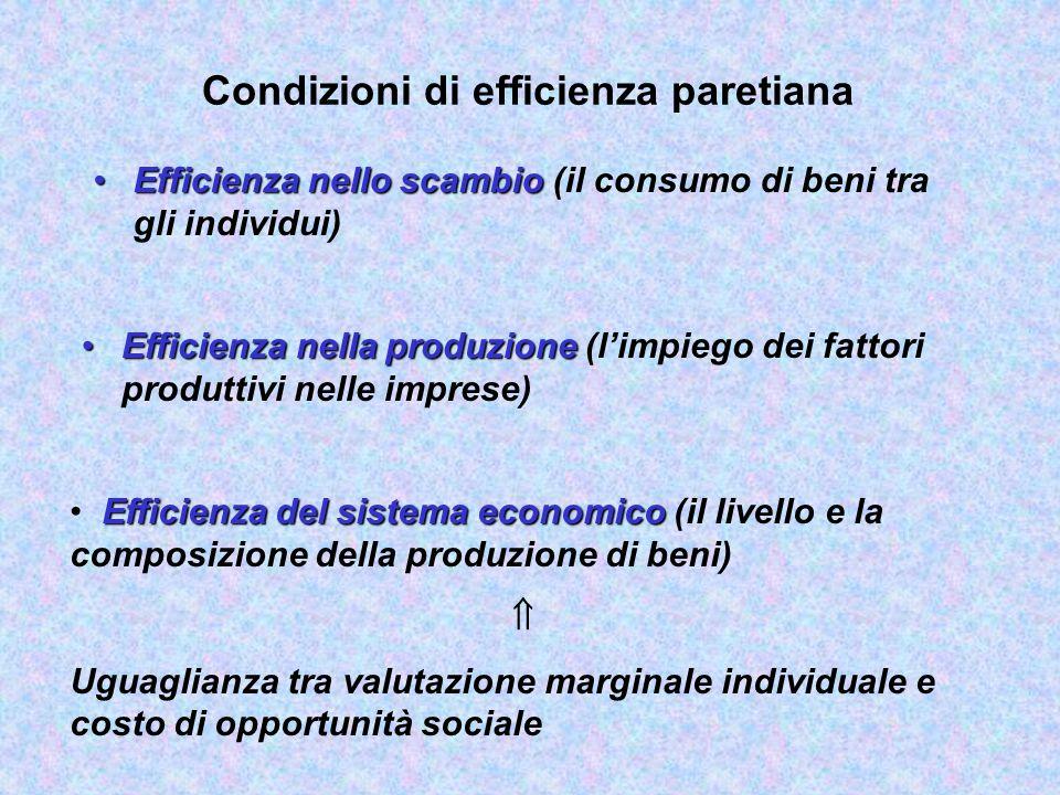 Condizioni di efficienza paretiana