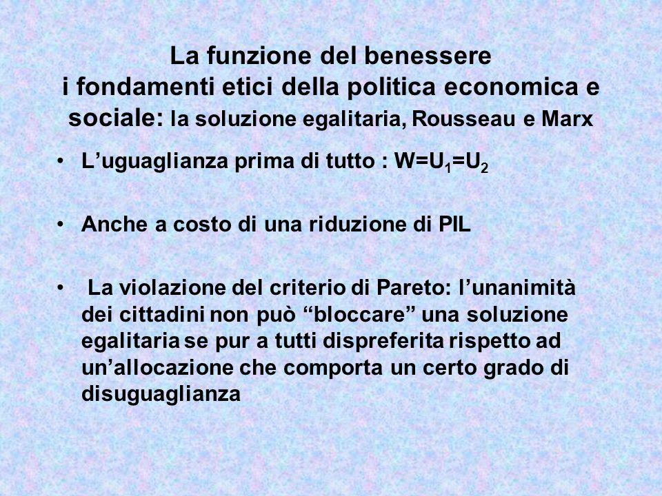 La funzione del benessere i fondamenti etici della politica economica e sociale: la soluzione egalitaria, Rousseau e Marx