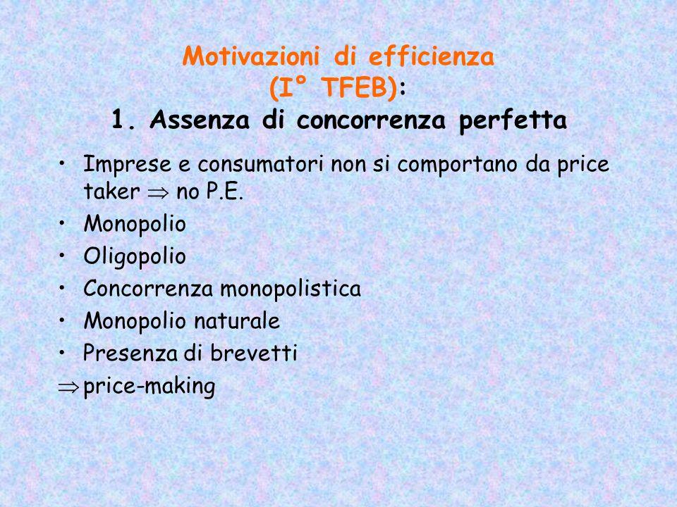 Motivazioni di efficienza (I° TFEB): 1. Assenza di concorrenza perfetta