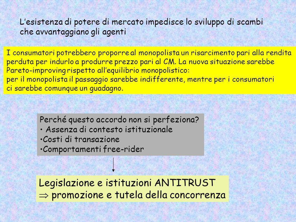 Legislazione e istituzioni ANTITRUST