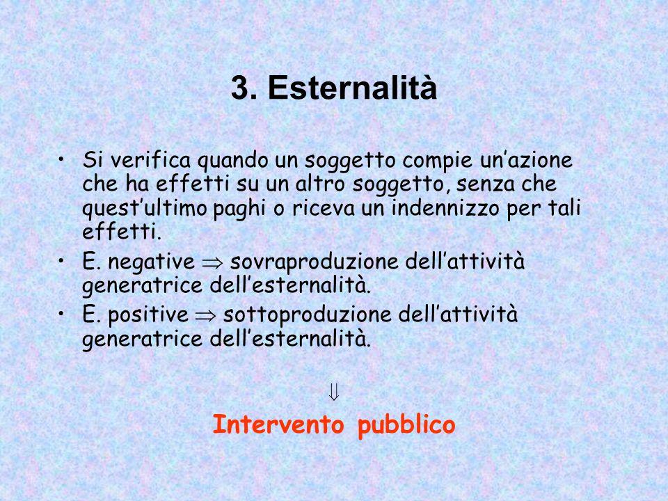 3. Esternalità Intervento pubblico