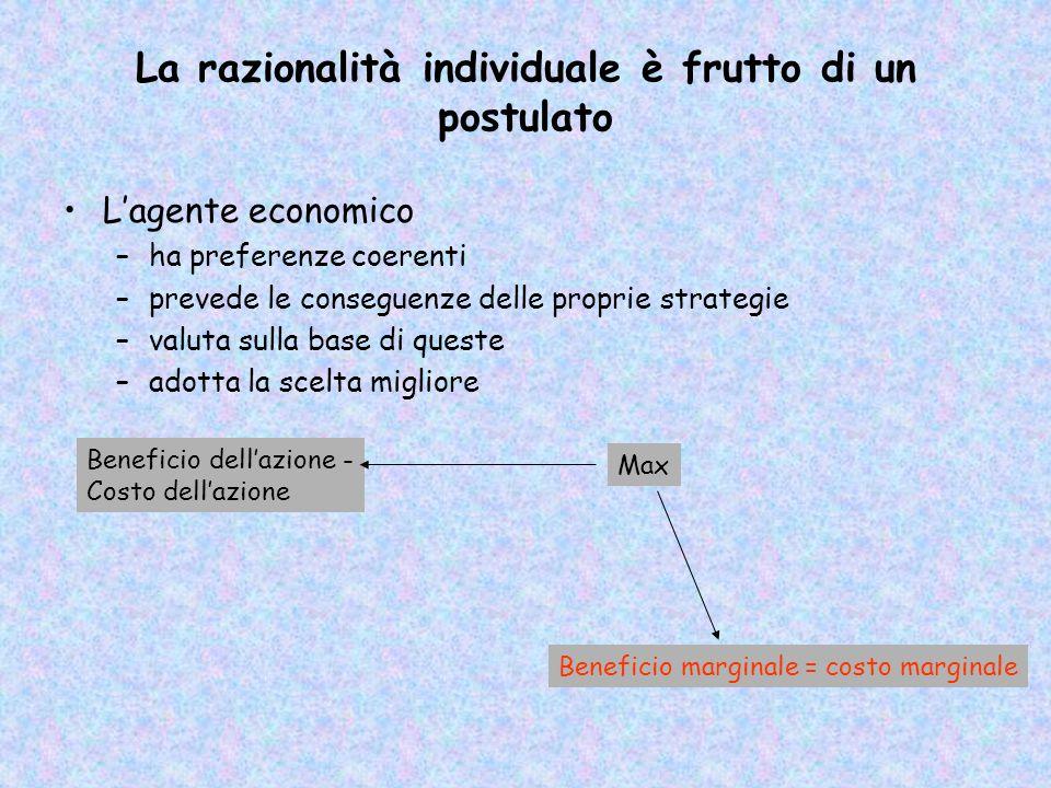 La razionalità individuale è frutto di un postulato