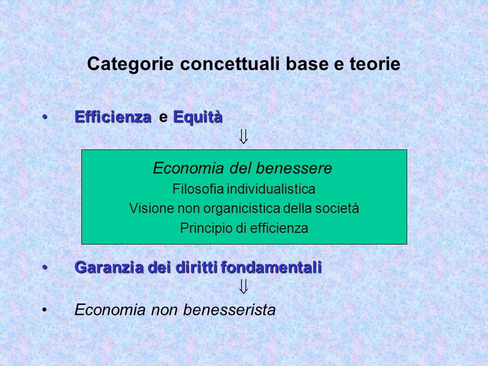 Categorie concettuali base e teorie